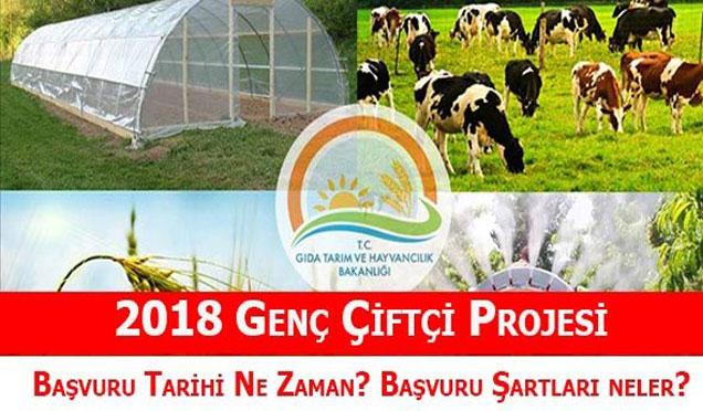 2018 Genç Çiftçi 30 Bin TL Hibe Desteği Başvuruları son gün 30 Nisan