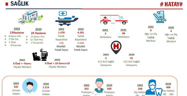 AK Parti'den sağlık raporu