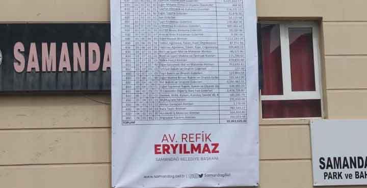 Samandağ Belediyesi Şeffaf Belediyeciliğe Devam Ediyor